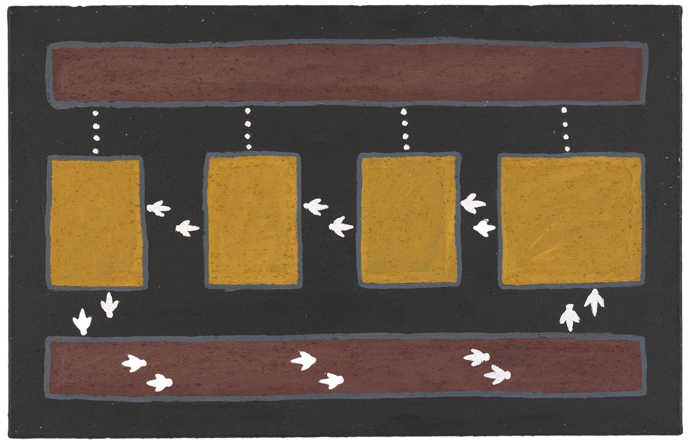 A painting on a black background featuring four yellow ochre rectangles in the centre of the canvas and two long red ochre rectangles above and below. White animal tracks and lines of dots join the rectangular shapes.
