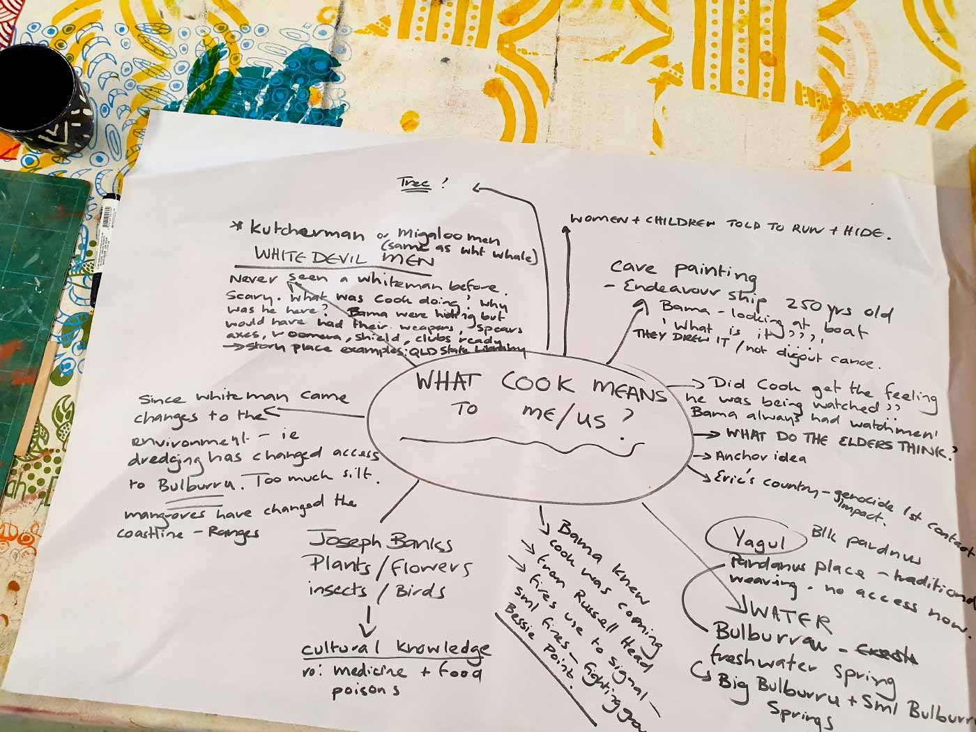 Brainstorming for a project featuring handwritten text in black marker pen. In the centre is the text 'WHAT COOK MEANS TO ME/US?' - click to view larger image