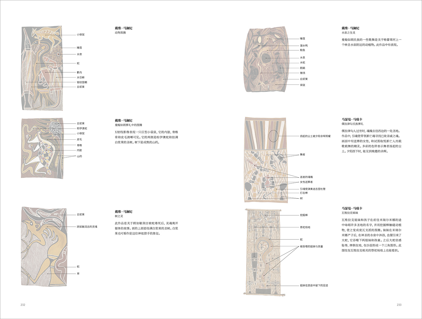 An image of page six from the Old Masters catalogue. It includes Indigenous bark paintings and text. - click to view larger image