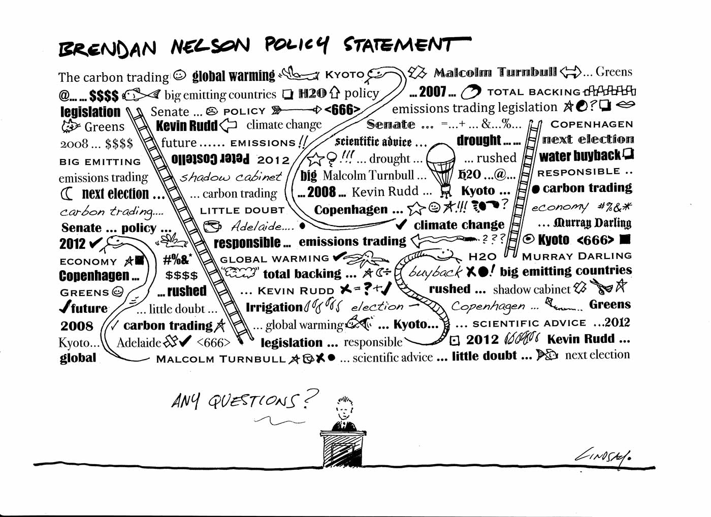Black and white cartoon showing Brendan Nelson standing behind a small lectern in the foreground and asking 'Any Questions?' Behind him looms a large wall of words and symbols, including several snakes and ladders. Many words, including 'carbon trading', 'Kevin Rudd', 'Malcolm Turnbull', 'Senate', and 'scientific advice' appear several times. - click to view larger image