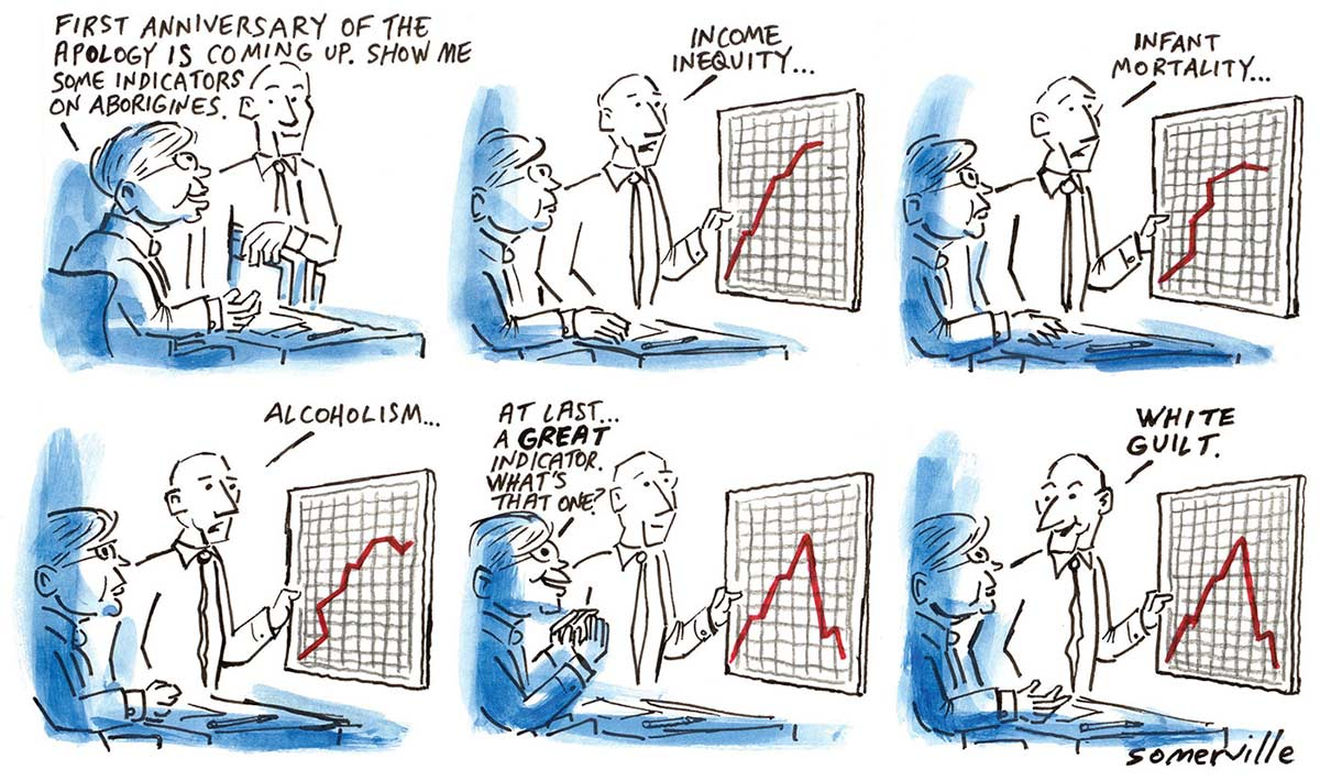 A colour cartoon depicting Kevin Rudd with a statistician. In the first part of the cartoon, Mr Rudd is saying 'First anniversary of the apology is coming up. Show me some indicators on Aborigines.' The statistician then holds up three graphs, one after the other. In each graph a red line climbs up from the bottom left corner to the top right corner. The statistician identifies the graphs as 'Income inequity', 'Infant mortality' and 'Alcoholism'. He shows Mr Rudd a graph that has a red line rising up and then falling down. Mr Rudd says 'At last ... a great indicator. What's that one?' The statistician says 'White guilt'. - click to view larger image