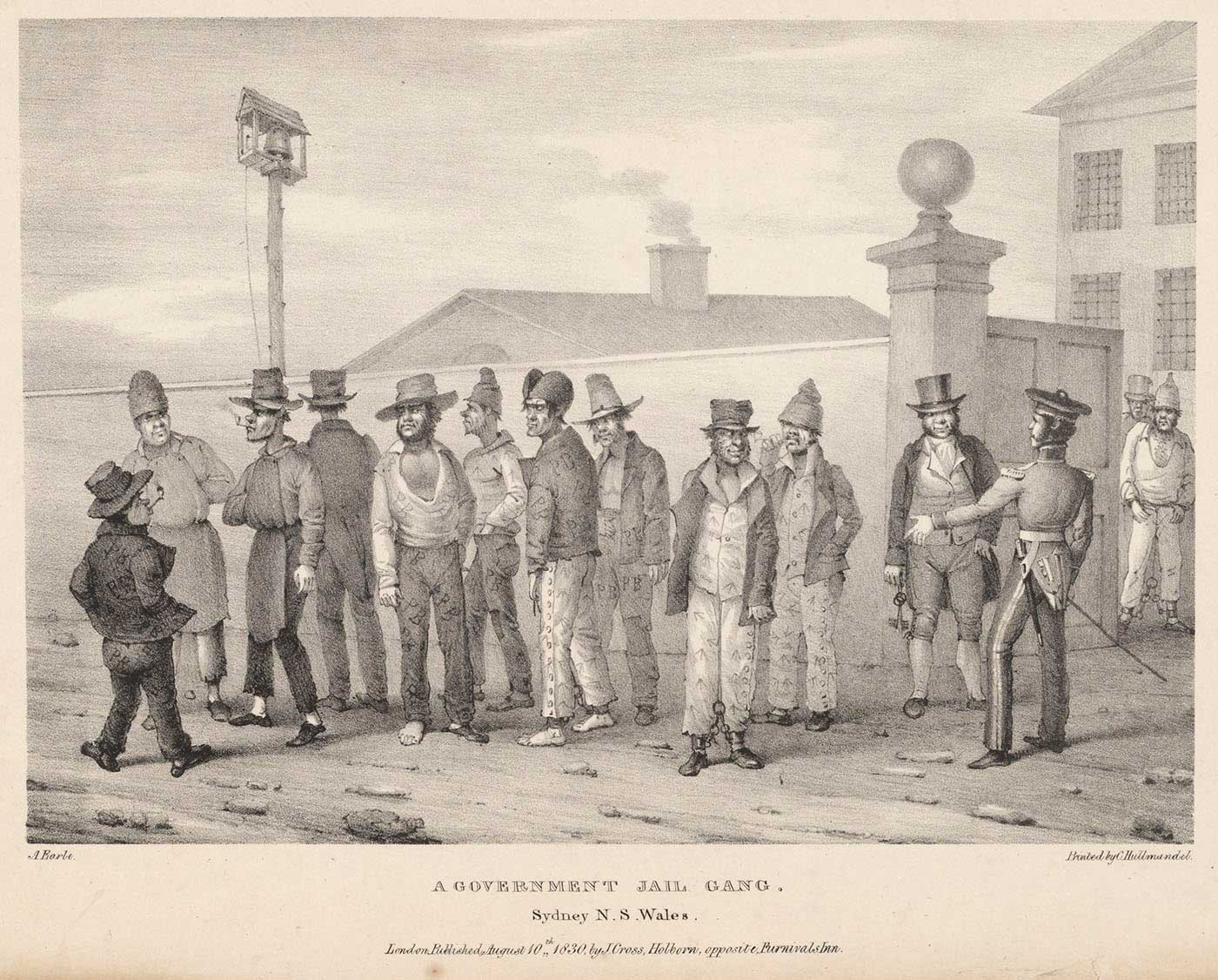 Illustration of convicts and guards standing on the grounds of a jail.