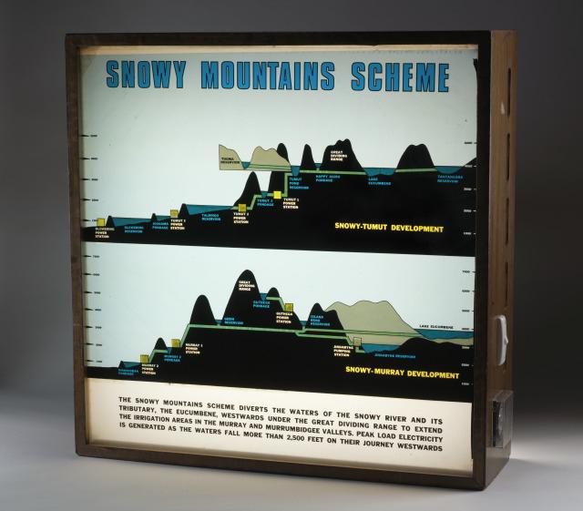 Lightbox displaying elevation of snowy hydro scheme
