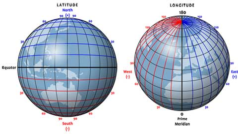 Diagrams of the globe showing lines of latitude and longitude