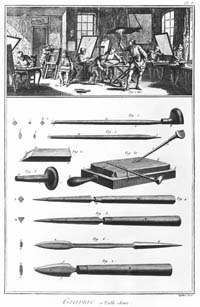 1700s engraving that shows an engraving workshop, and the hardened steel tools used to cut a design into a metal plate