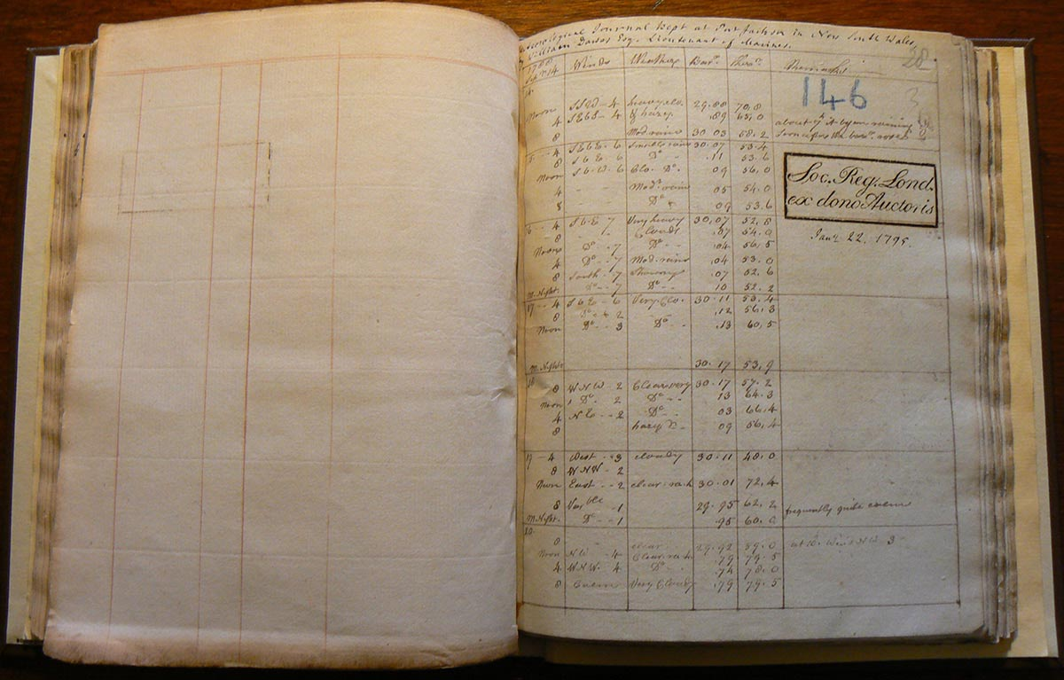 Meteorological records for Port Jackson